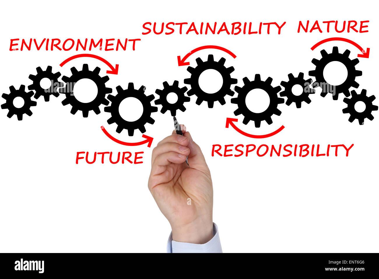Geschäftsmann schreiben Businessplan für Nachhaltigkeit, Natur und Umweltschutz Stockbild