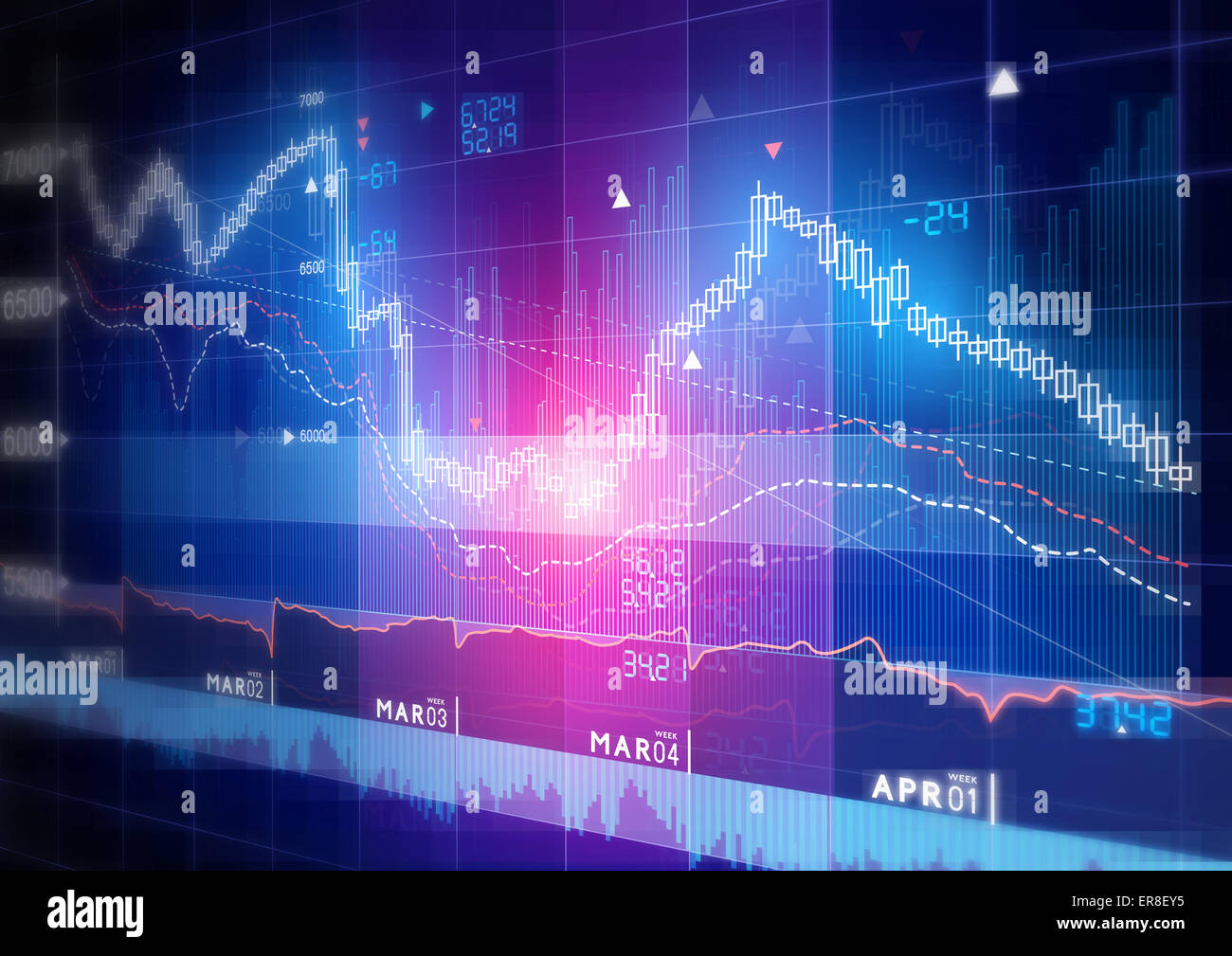 Aktienmarkt Graph - Candle Stick Börse Tracking-Graph. Stockbild