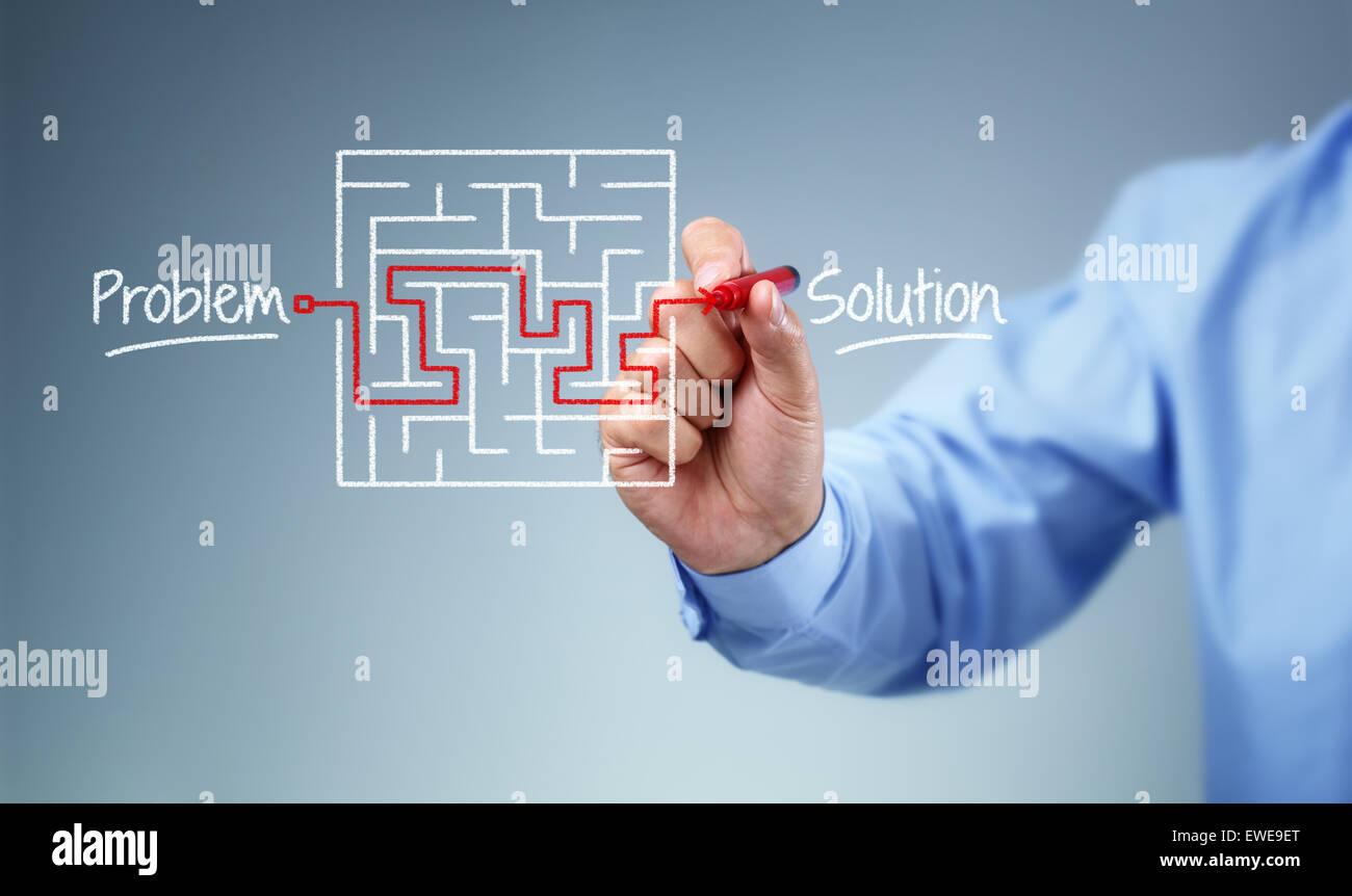 Aufgabe-Lösungs-Strategie Stockbild