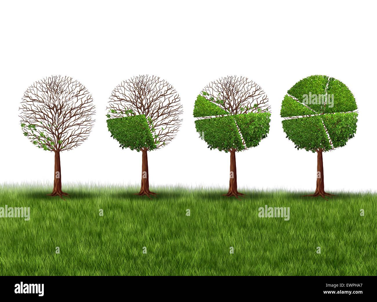 Wirtschaft Wohlstand und wirtschaftlichen Erfolg Finanzkonzept als eine Gruppe von grünen Bäumen als wachsende Stockbild