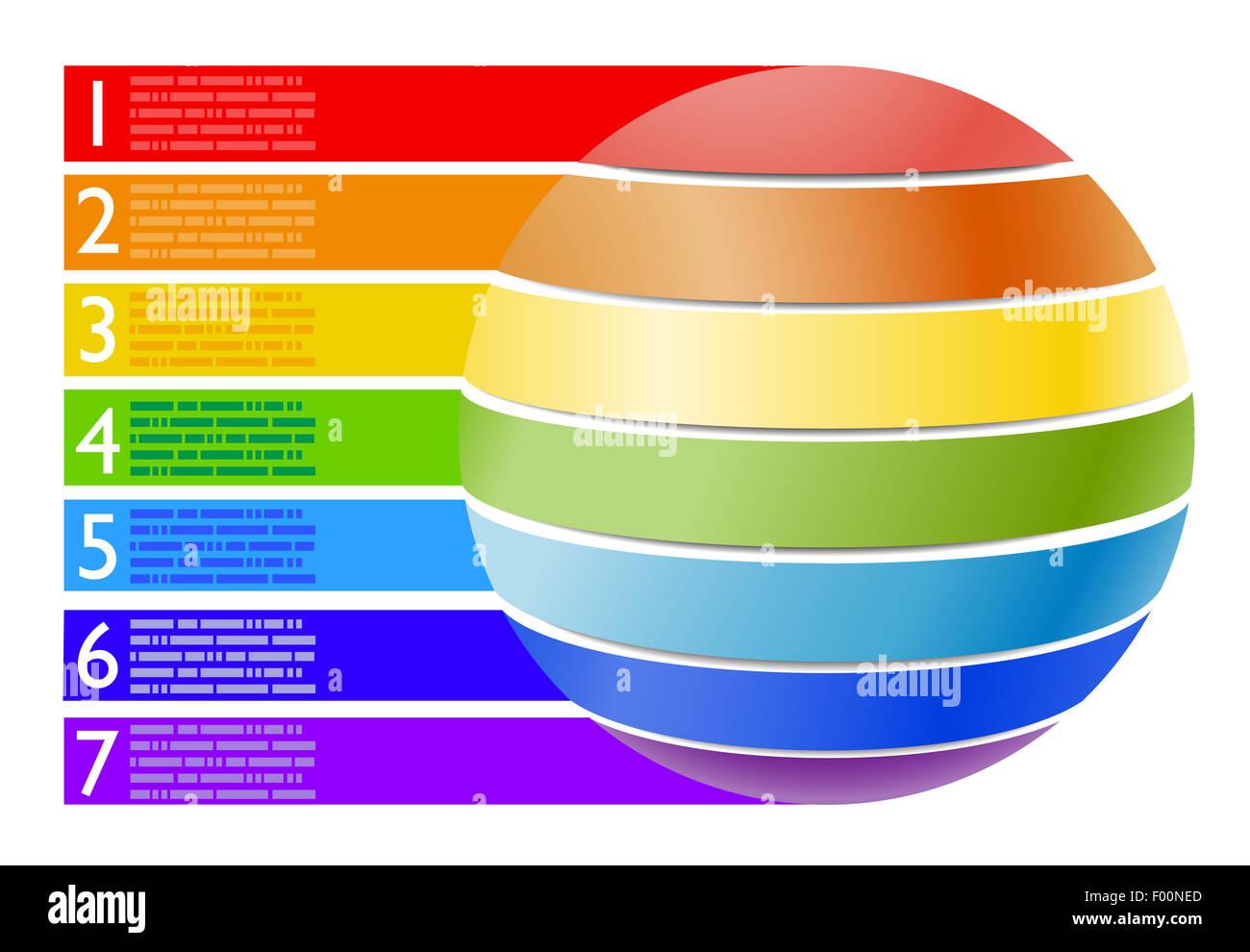 infografik beispiele lebensmittel pyramide kuchen - Kuchen Beispiele