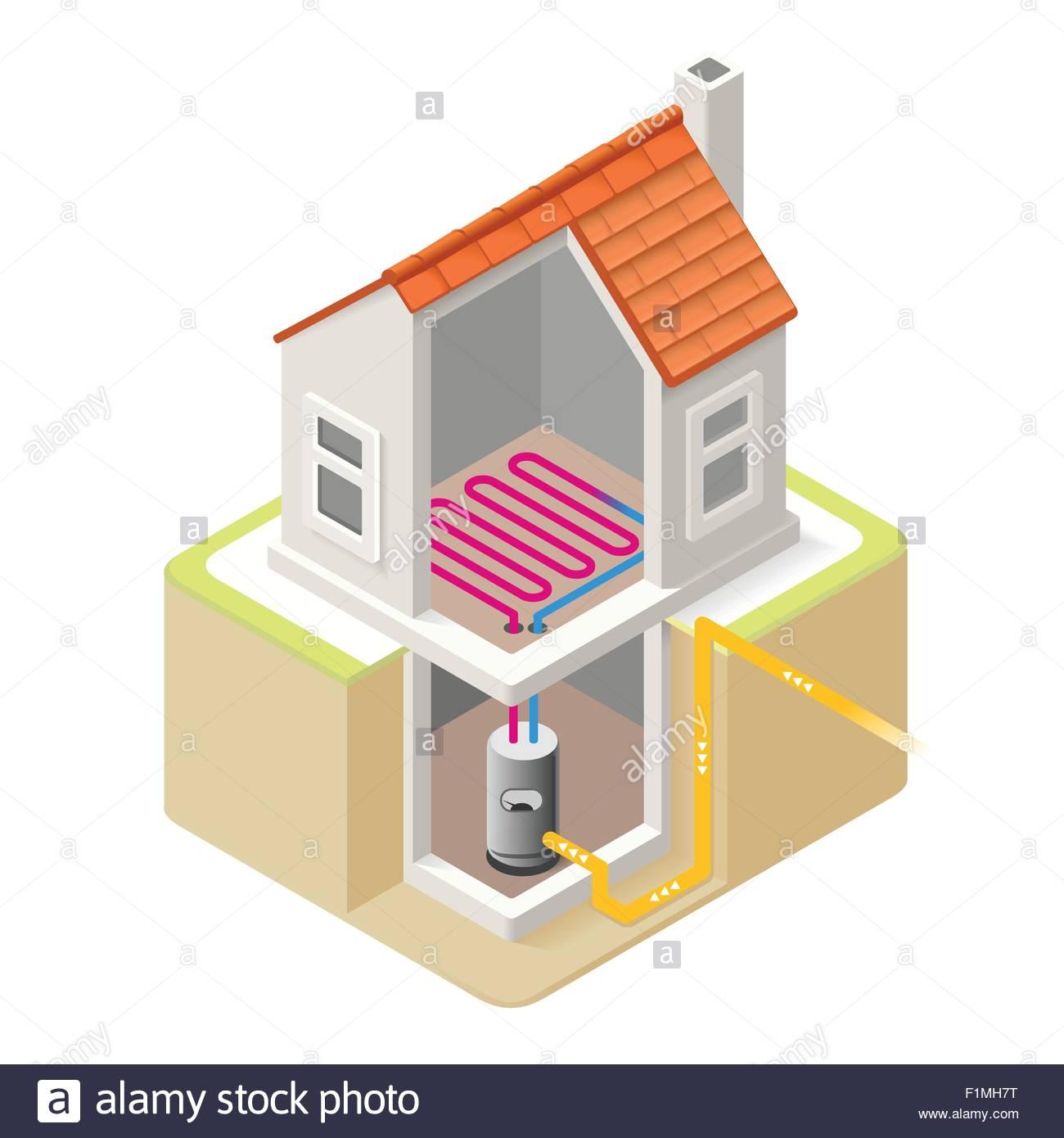 Haus Kessel Fußbodenheizung Infografik Icon-Konzept. Isometrischen ...