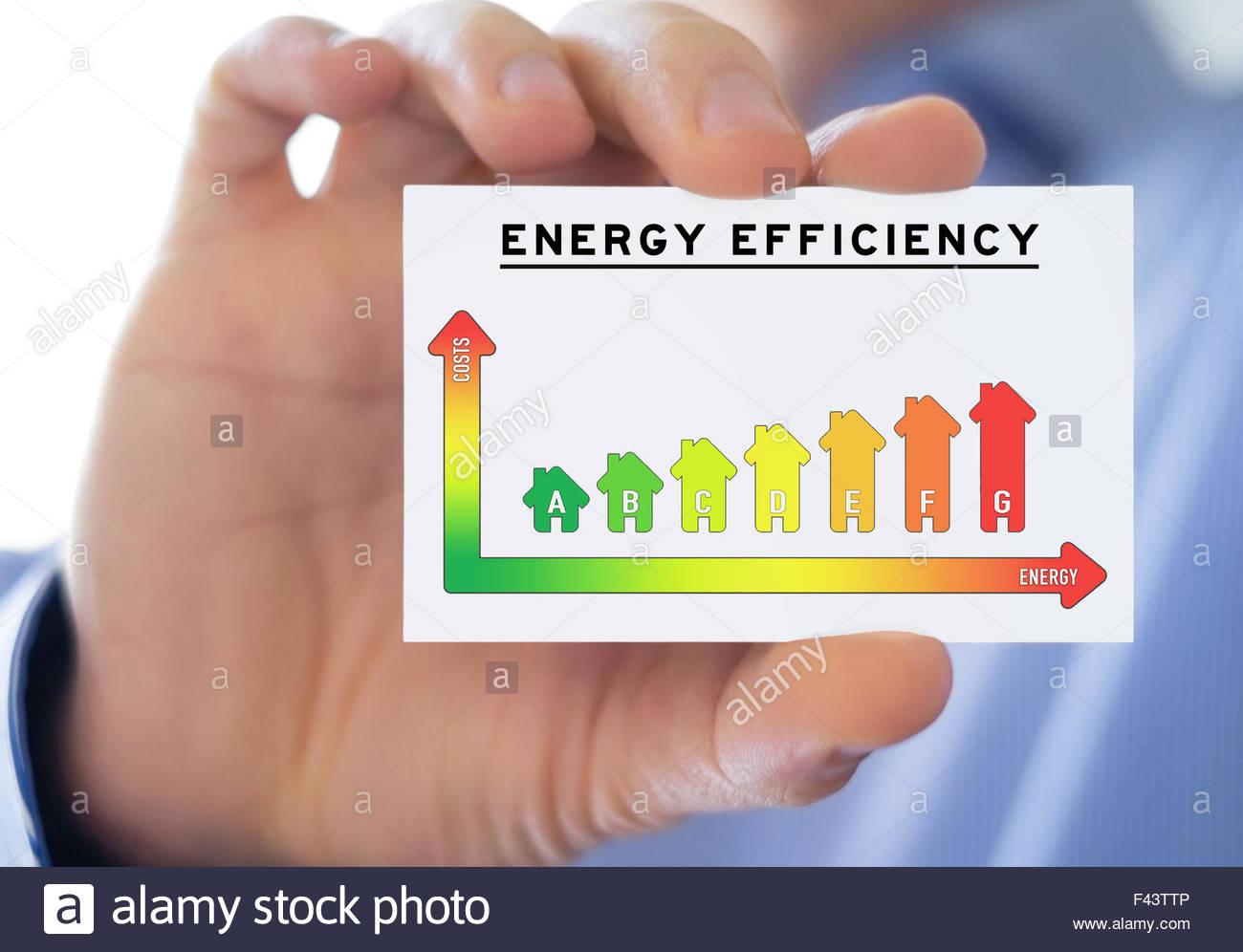 Energieeffizienz - Visitenkarte Stockbild