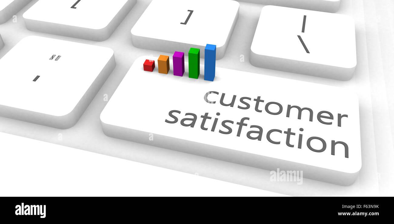 Kundenzufriedenheit als ein schnell und einfach Website-Konzept Stockbild