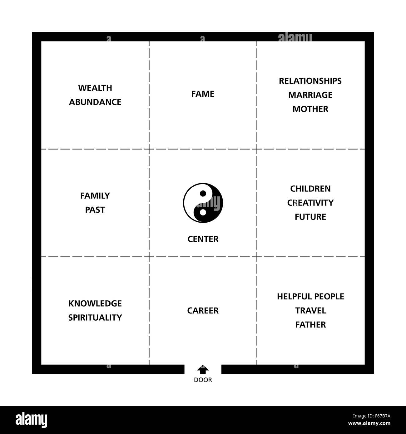 feng stockfotos feng bilder alamy. Black Bedroom Furniture Sets. Home Design Ideas