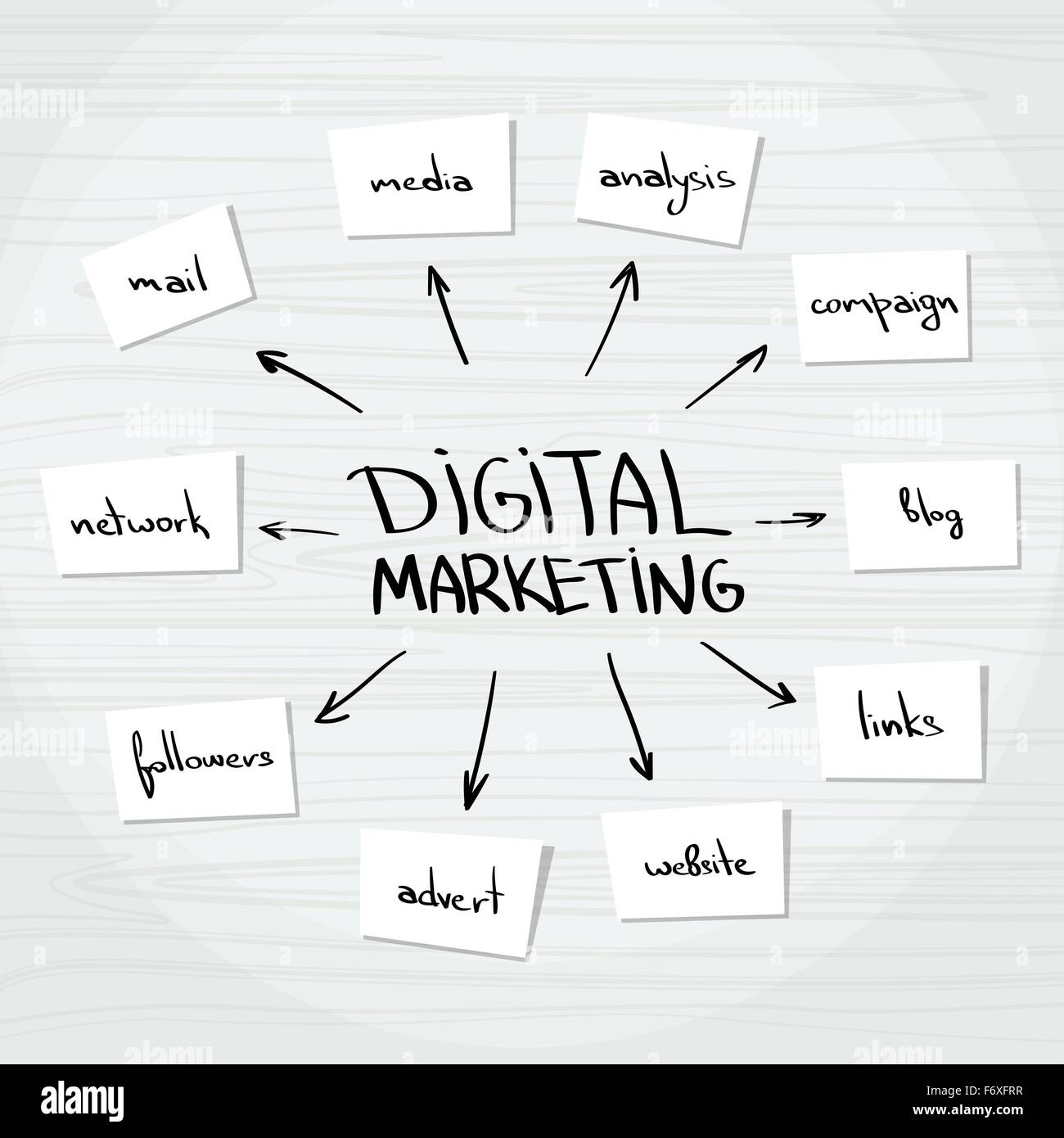 Digitales Marketing Pfeil Infografiken Schema Text Wörter Vektor ...
