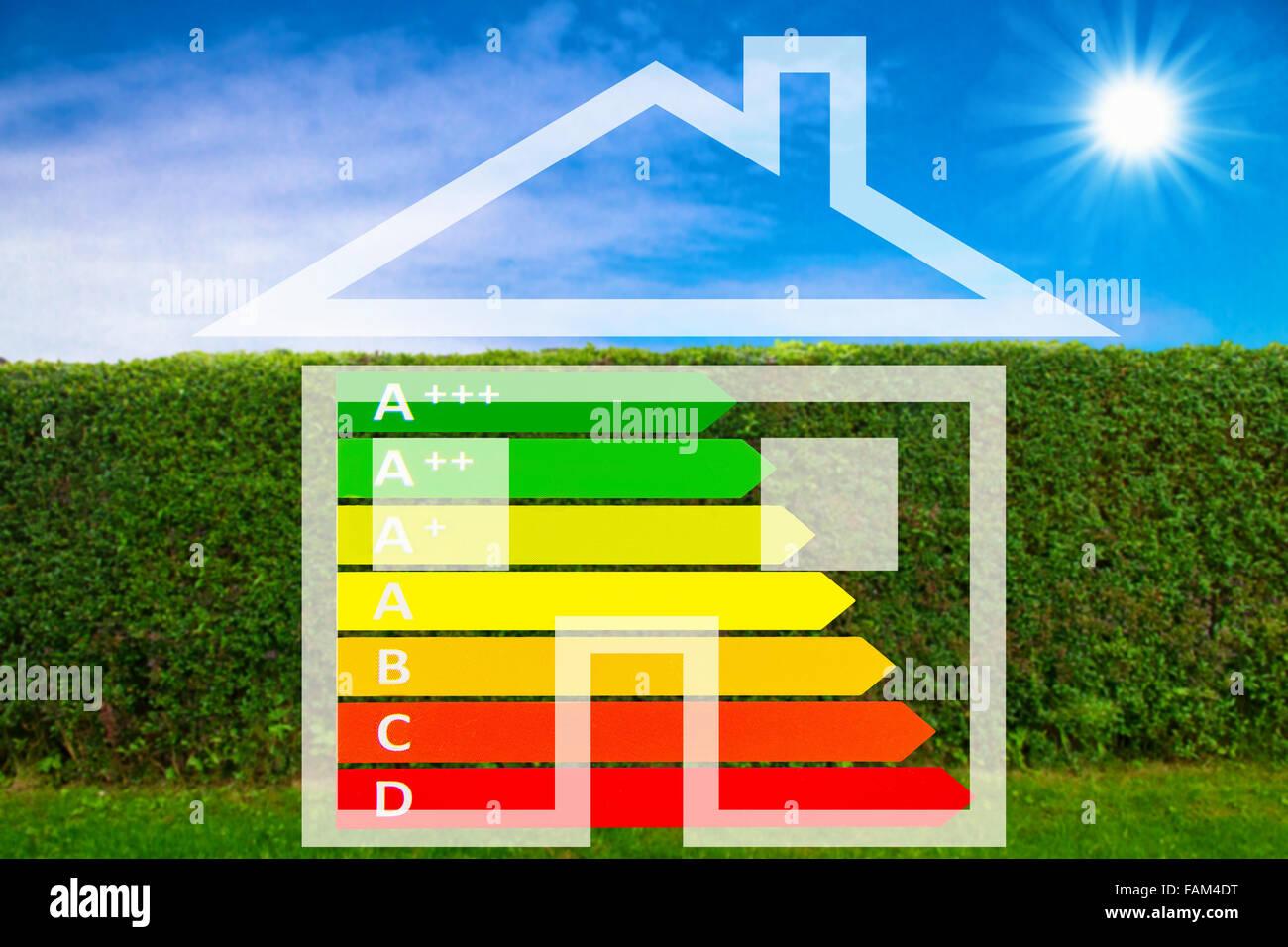 Energie-Effizienz Stockbild