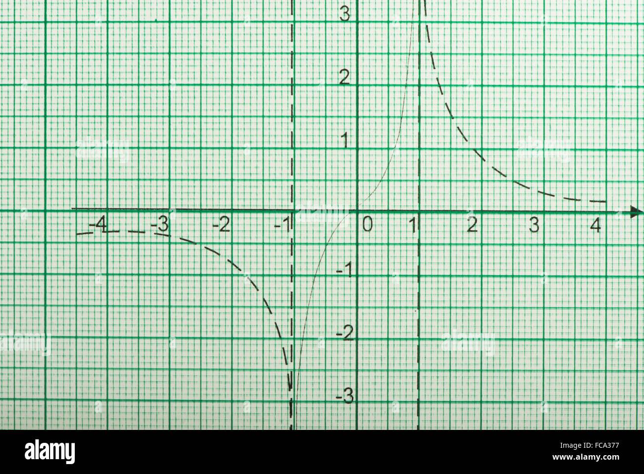 Mathematische Zeichnungen, Konzepte und Strategien Stockbild