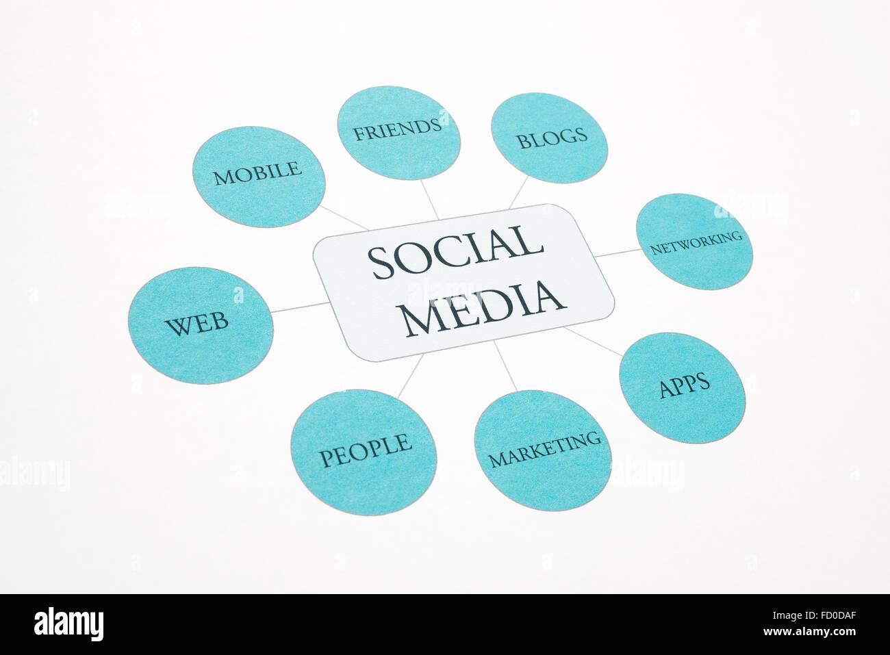 Internet Connection Word Diagram Concept Stockfotos Social Media Network Business Konzept Flussdiagramm Fotografie Blau Getnt Stockbild