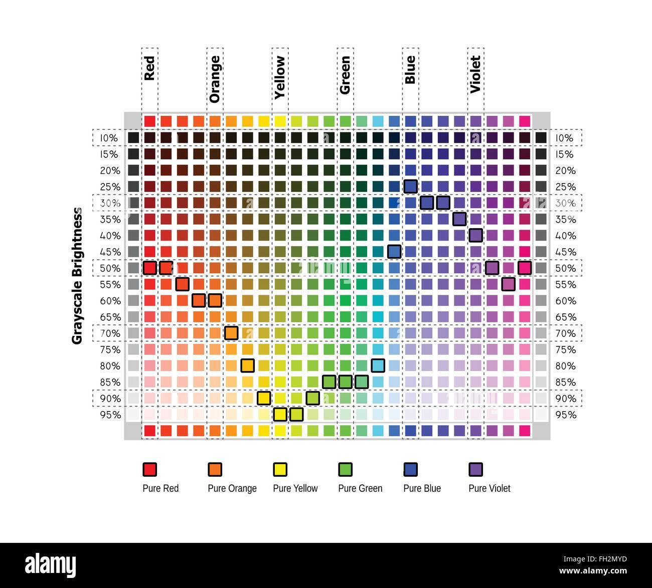 Farbwerte in Graustufen-äquivalente Stockbild