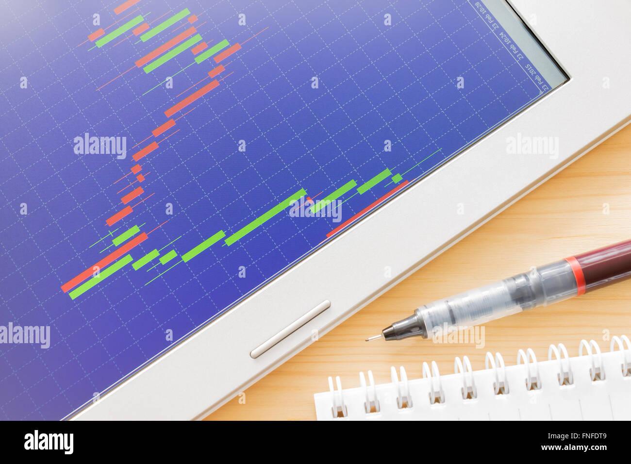 Rechner für die Preisentwicklung zwischen 2 Daten (Inflation, Lebenshaltungskosten), Frankreich, USA, Schweiz.