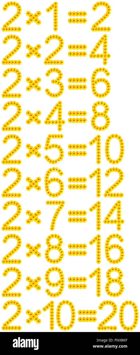 Fantastisch Multiplikationstabelle Von 2 Arbeitsblatt Galerie ...