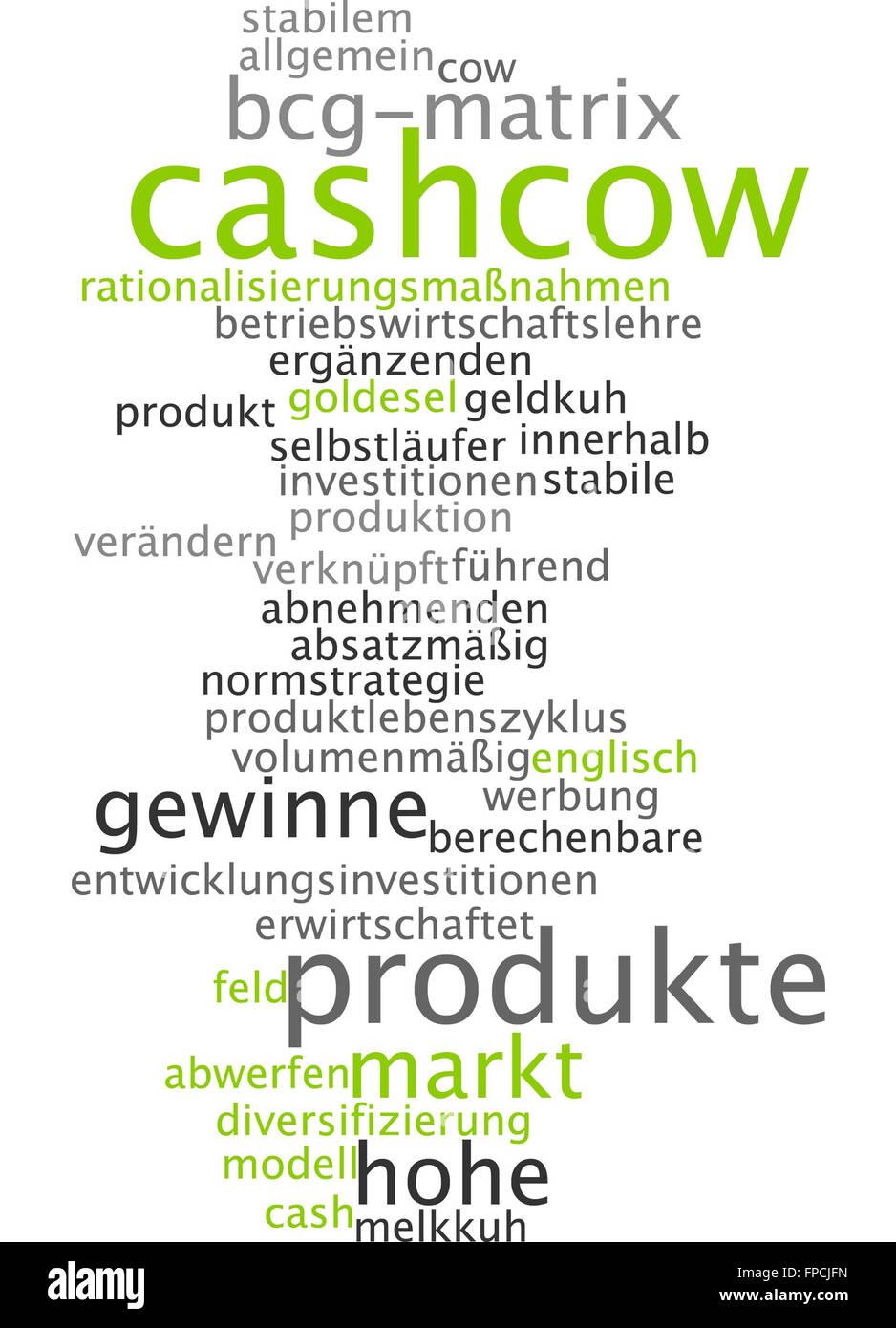 Cashcow Cashkuh Kuh Kuh Cash Geld Gewinn Stockbild