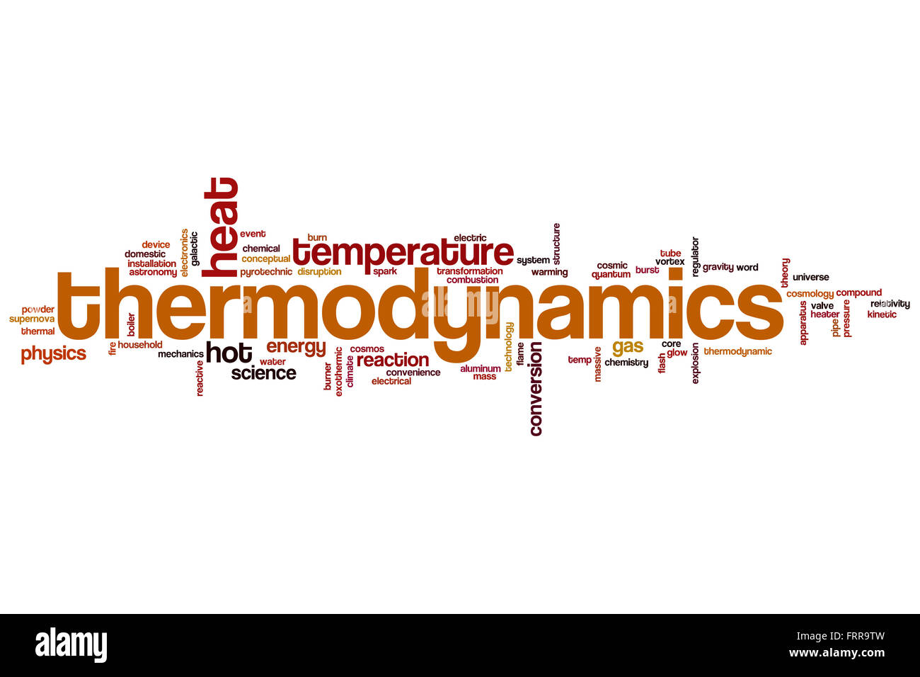 Old Fashioned Thermodynamik Arbeitsblatt Embellishment ...