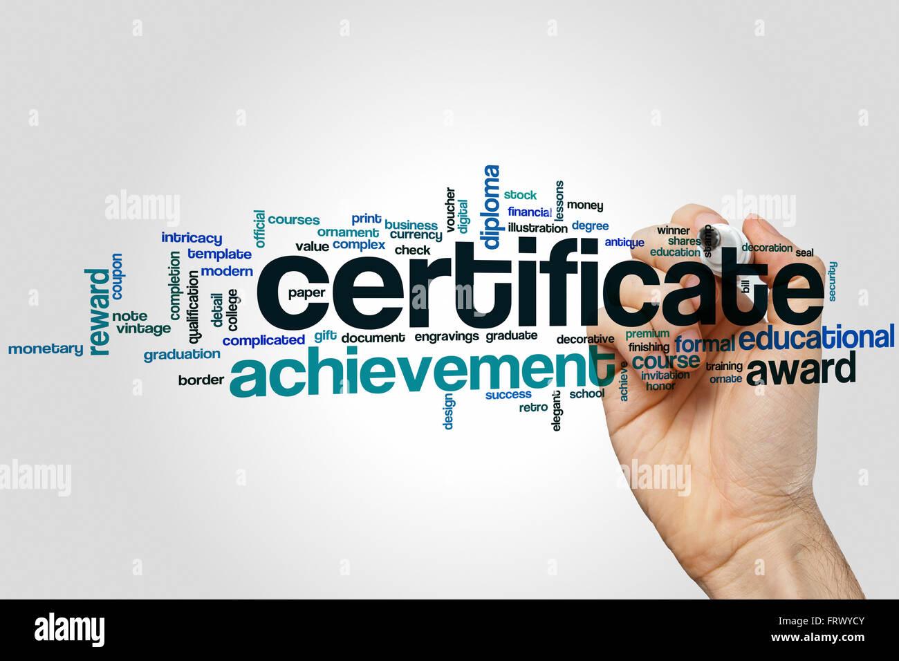 Berühmt Trainingsanleitung Vorlage Wort Galerie - Entry Level Resume ...