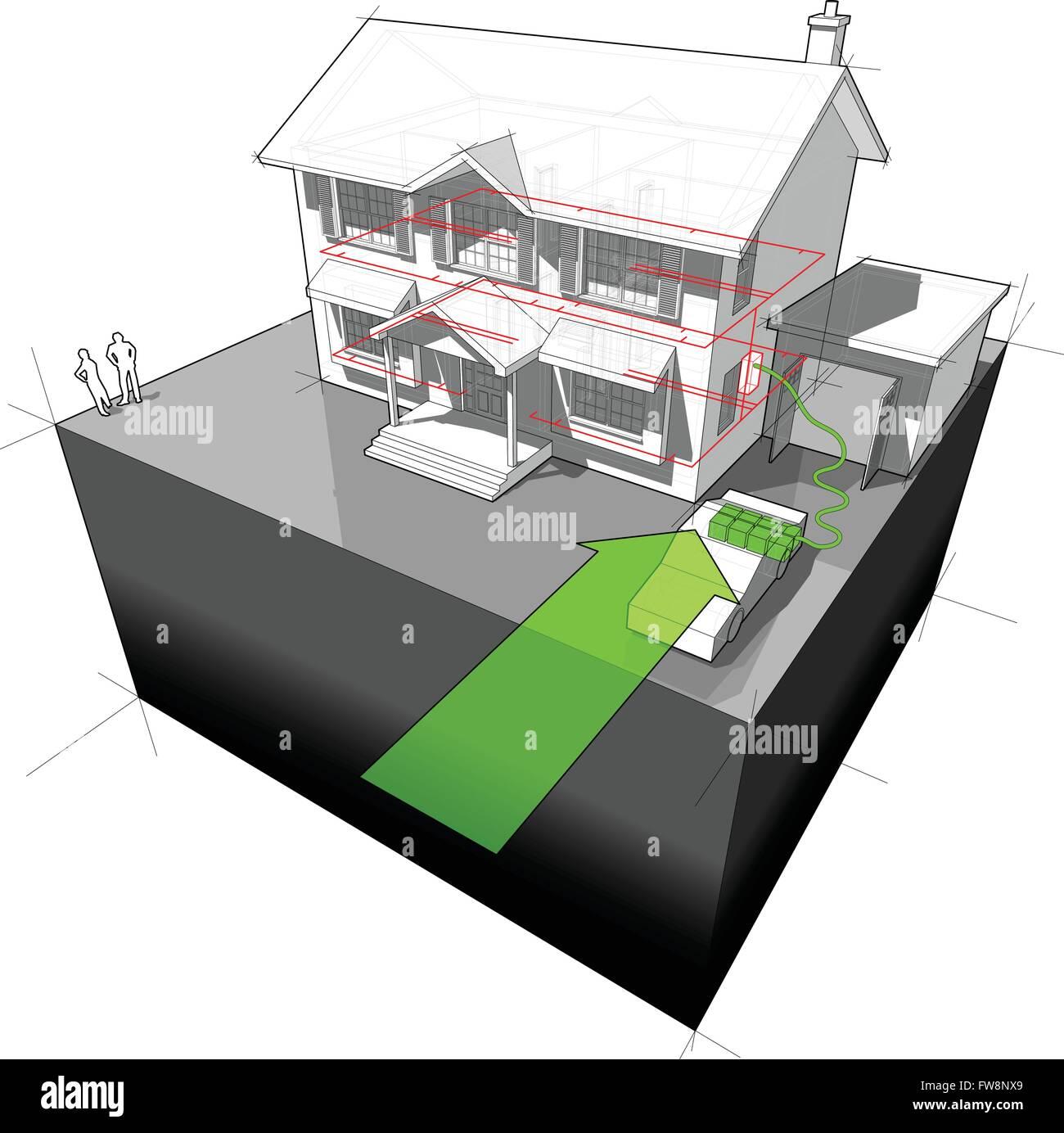 Elektrisches Diagramm Für Ein Haus - linearsystem.co - Home Design ...