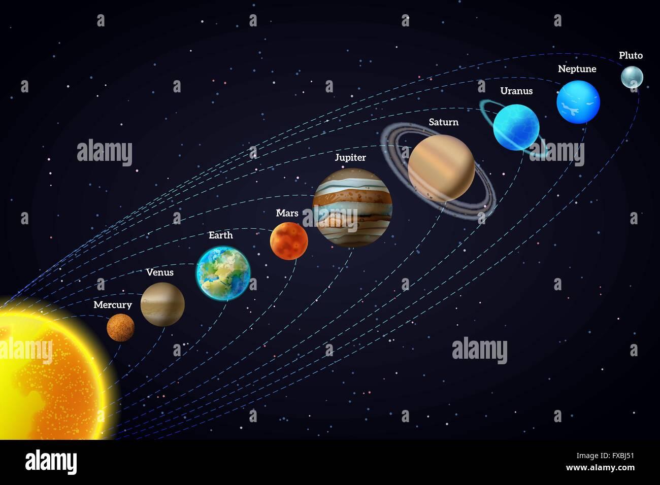 sonnensystem astronomie banner vektor abbildung  bild