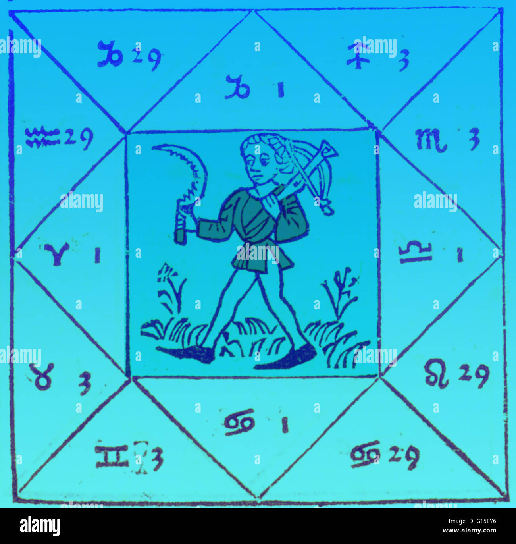 Horoskop Arten von Johannes Engel, 1488. Bilder zeigten Horoskop und wahrscheinlichen Charakter des Themas geben. Stockbild
