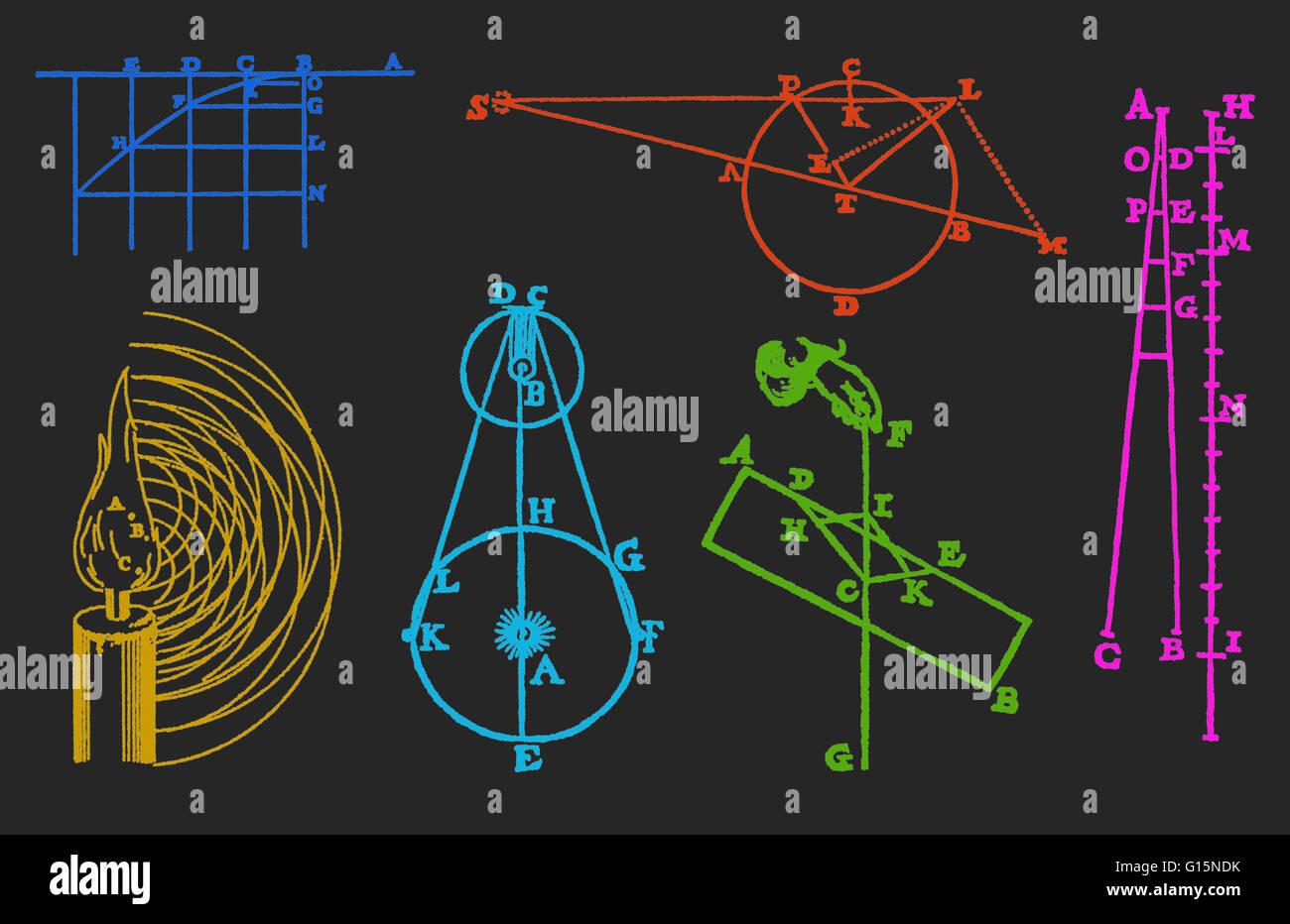 Sechs frühe Physik Diagramme aus der wissenschaftlichen Revolution des 16. und 17. Jahrhundert. Von oben links Stockbild