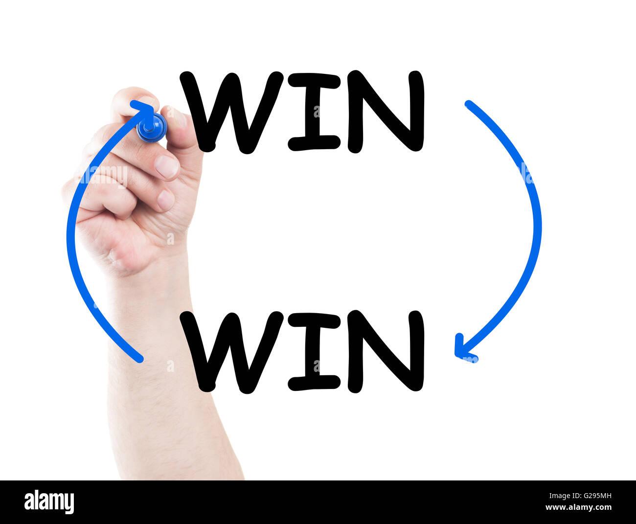 Win-win-Lösungskonzept auf transparente Tuch mit einer Hand hält eine Markierung Stockfoto