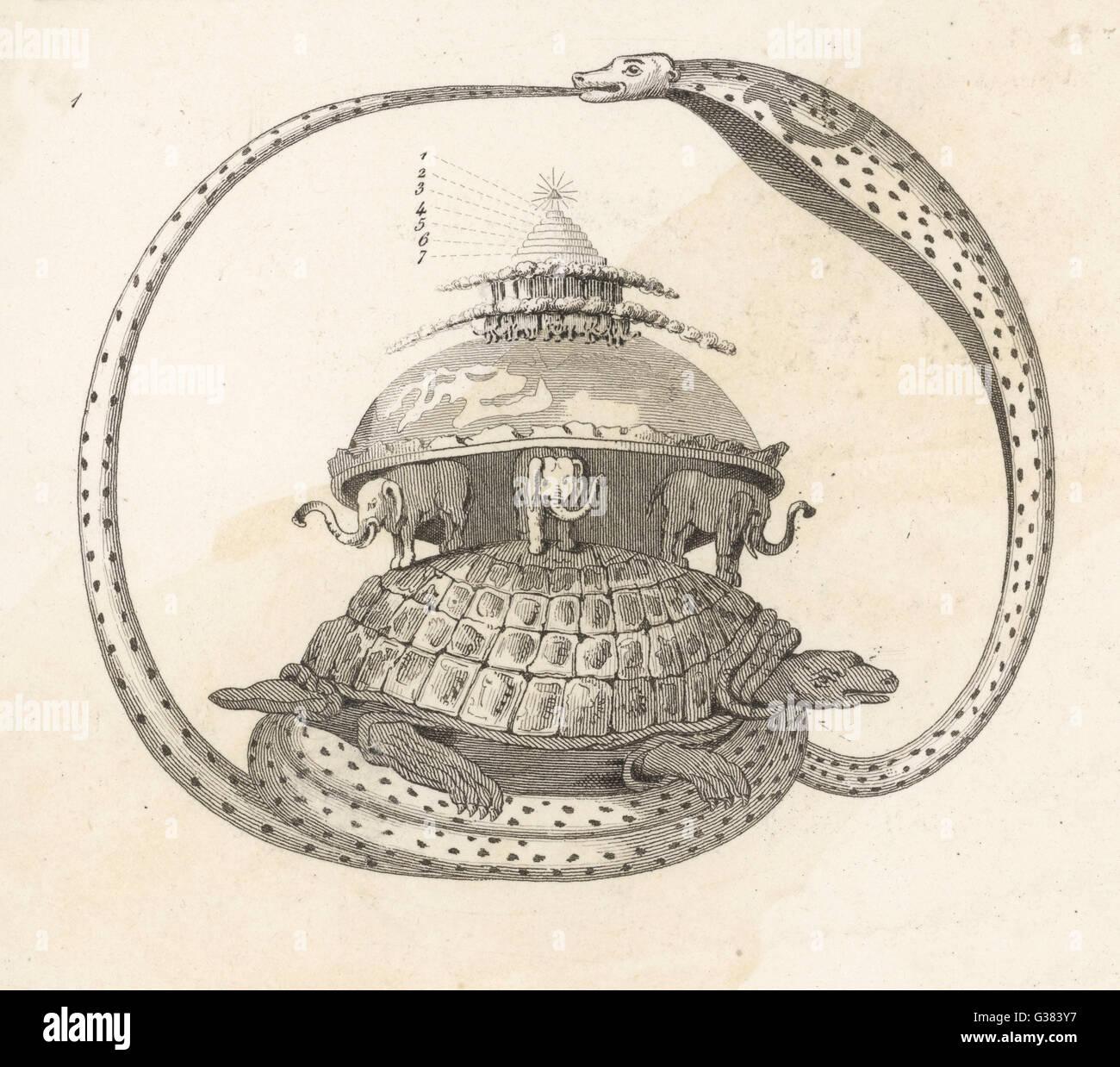 Das Konzept des Universums: die kosmische Schildkröte mit einer Schlange (Cobra) und Elefanten. Stockbild