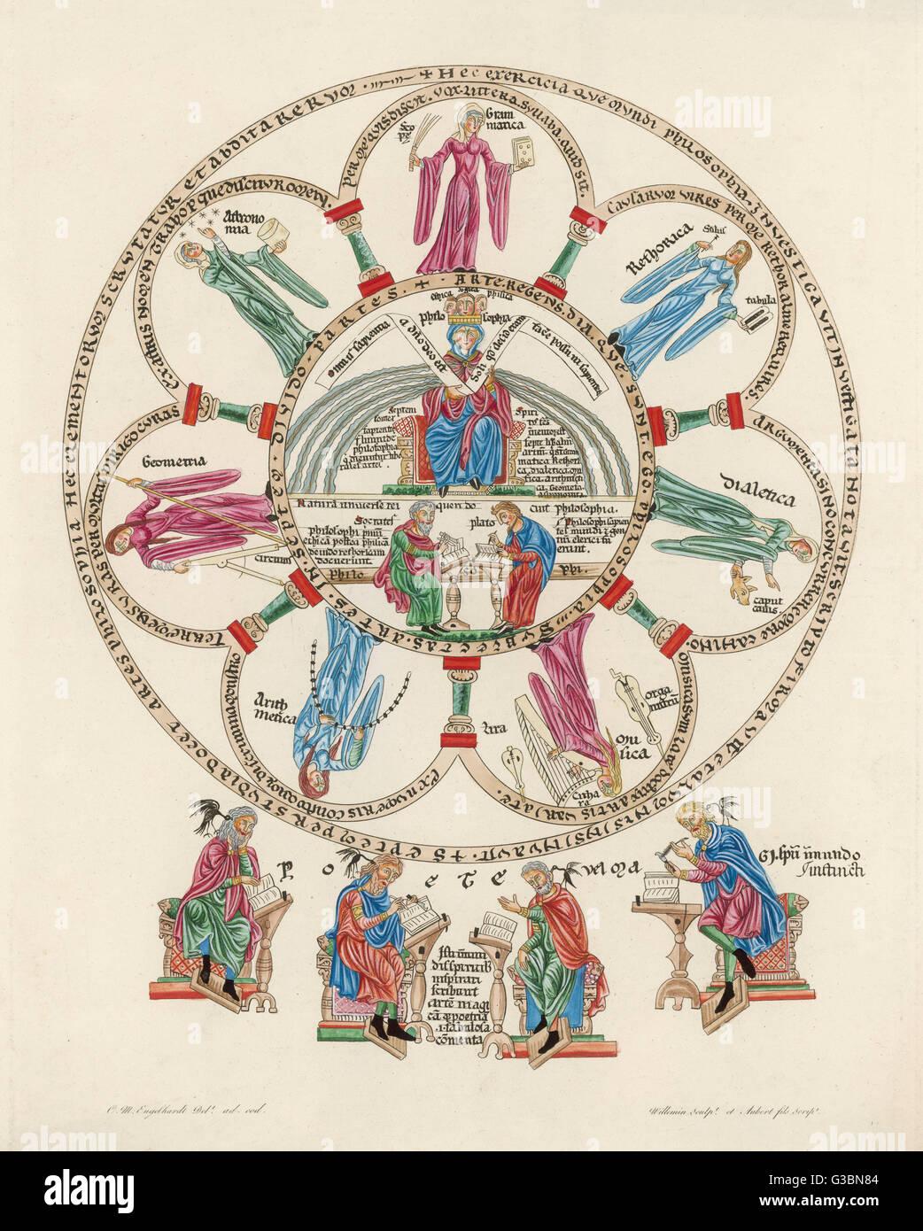 Philosophie thront, umgeben von den Wissenschaften - Grammatik, Rhetorik, Linguistik, Musik, Arithmetik, Geometrie Stockbild