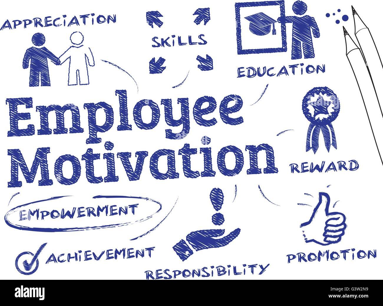Mitarbeitermotivation - Diagramm mit Keywords und Symbole Stockbild
