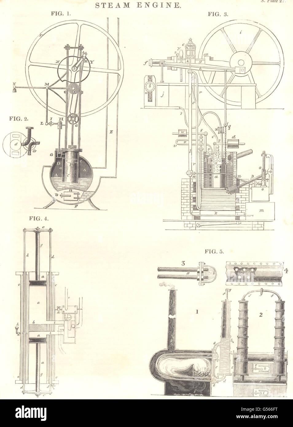 Steam Engine Diagram Stockfotos & Steam Engine Diagram Bilder - Alamy