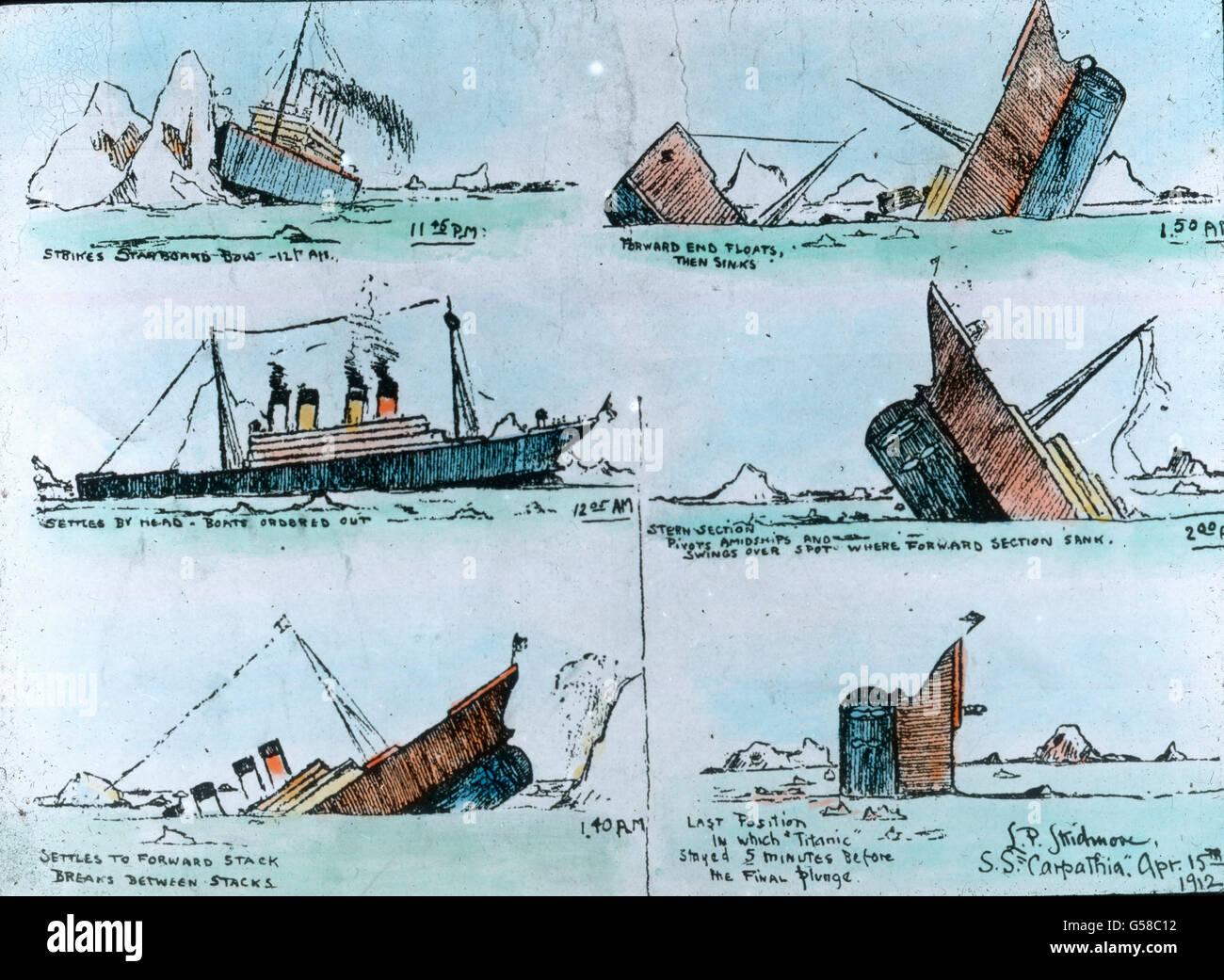 Schematische Darstellung Zum Untergang der RMS Titanic bin 14. / 15 ...