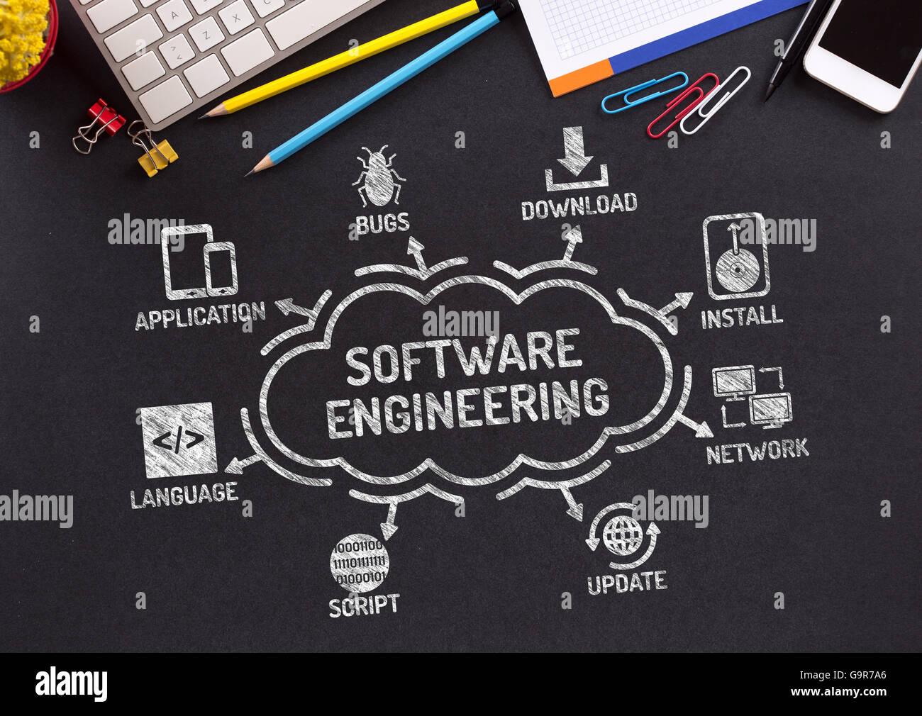 Fein Skizzendiagramm Software Galerie - Schaltplan Serie Circuit ...