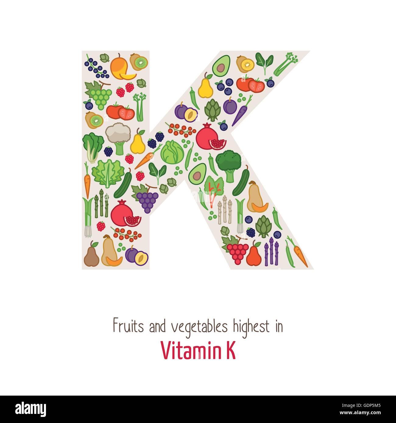 Obst Und Gemüse Höchsten Vitamin K K Brief Form Ernährung Und