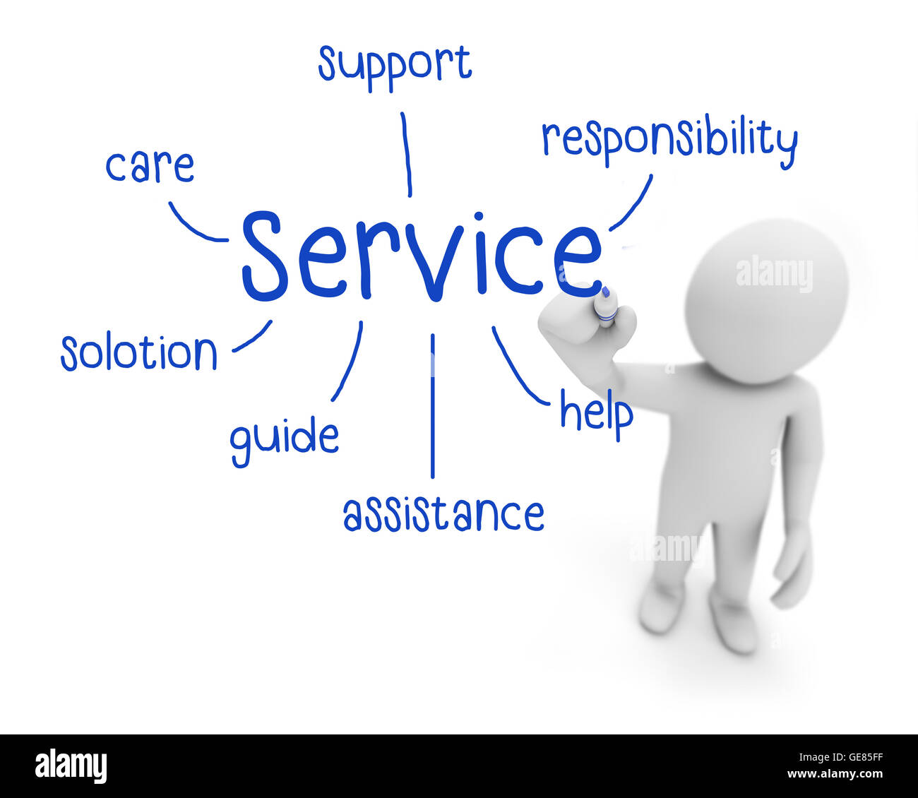Support Solution Advice Help Care Stockfotos & Support Solution ...