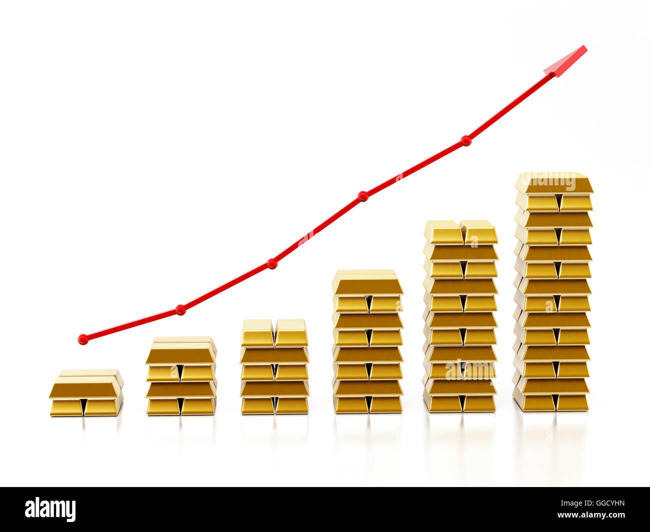 Roter Pfeil oben Goldbarren. Steigende Goldpreise Konzept. 3D Illustration. Stockbild