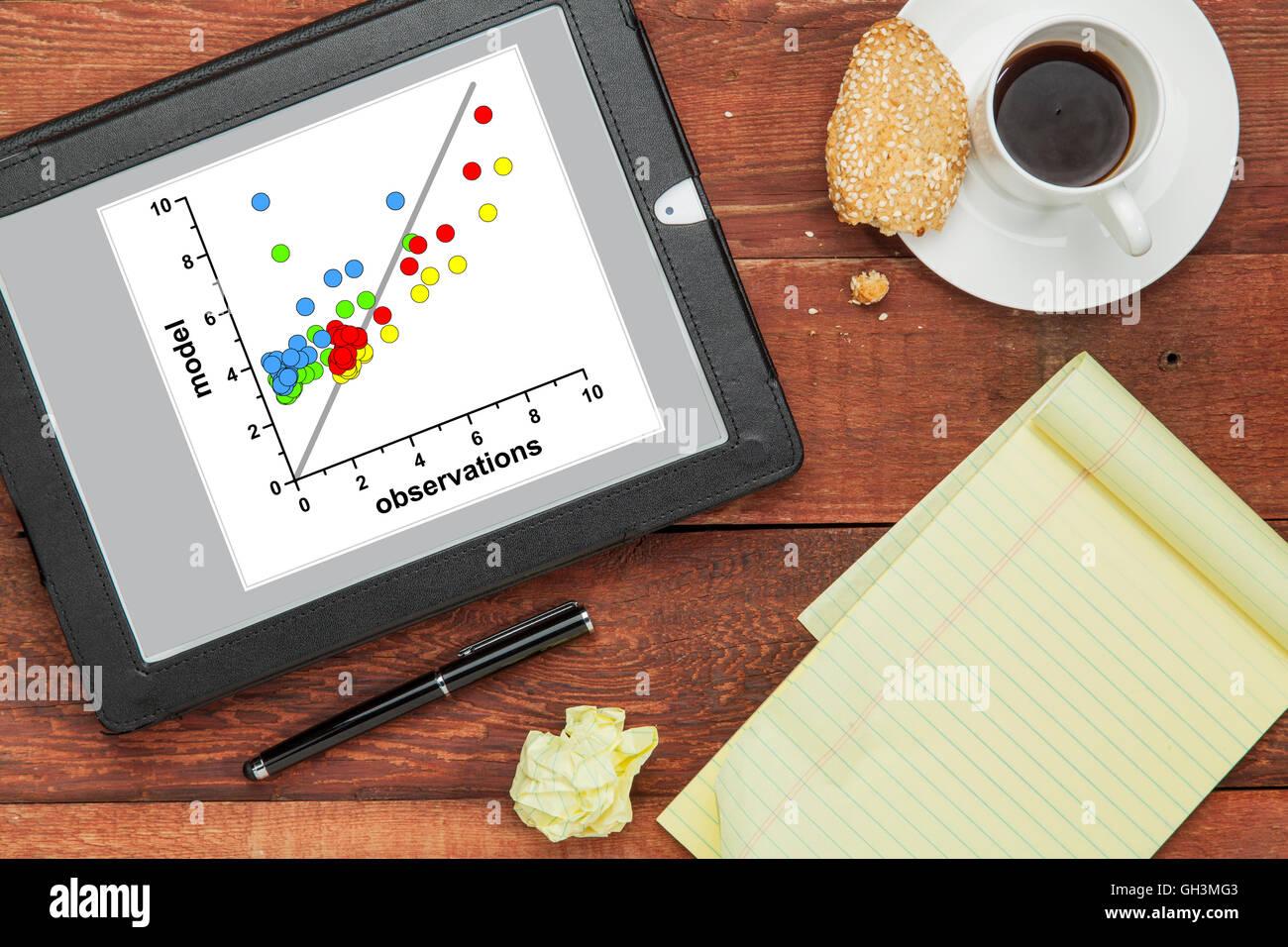 Scatter-Diagramm der Daten auf einem digitalen Tablet - Modell und ...