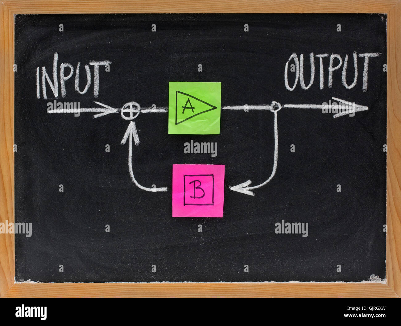 System-input-output Stockbild