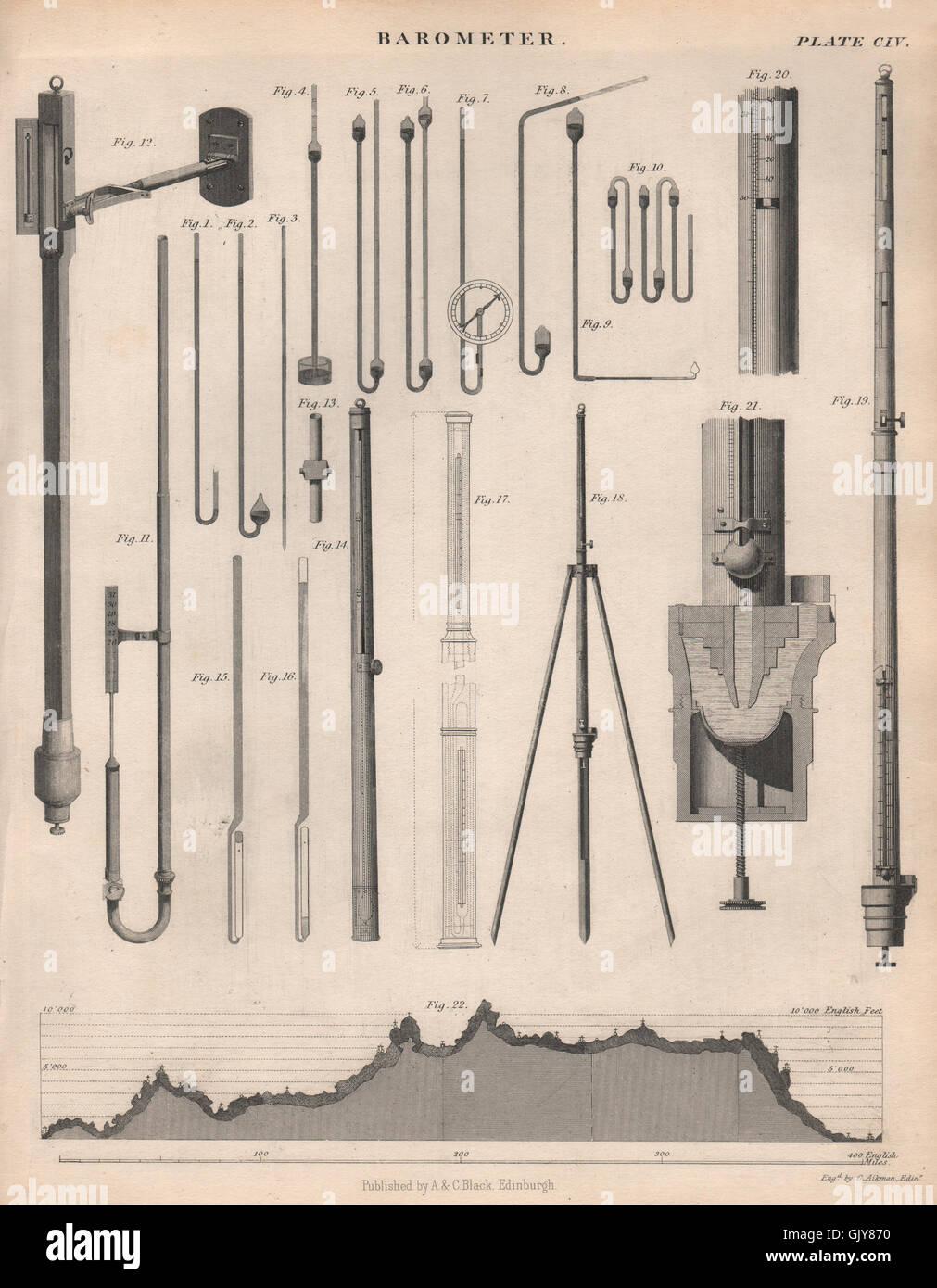 Science Equipment Victorian Stockfotos & Science Equipment Victorian ...