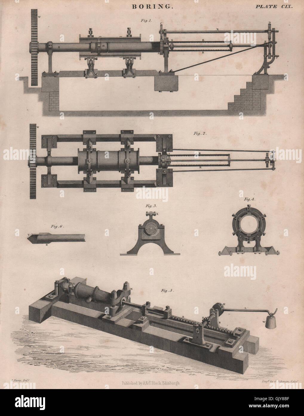 Victorian Equipment Stockfotos & Victorian Equipment Bilder - Alamy