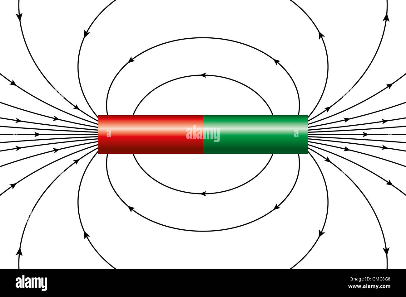 Magnetic Field Field Lines Stockfotos & Magnetic Field Field Lines ...