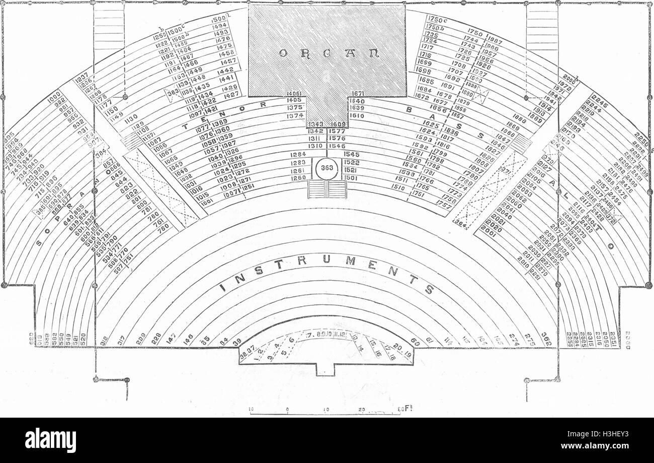 CRYSTAL PALACE Händel Festspielorchester planen 1857. Illustrierte London News Stockbild