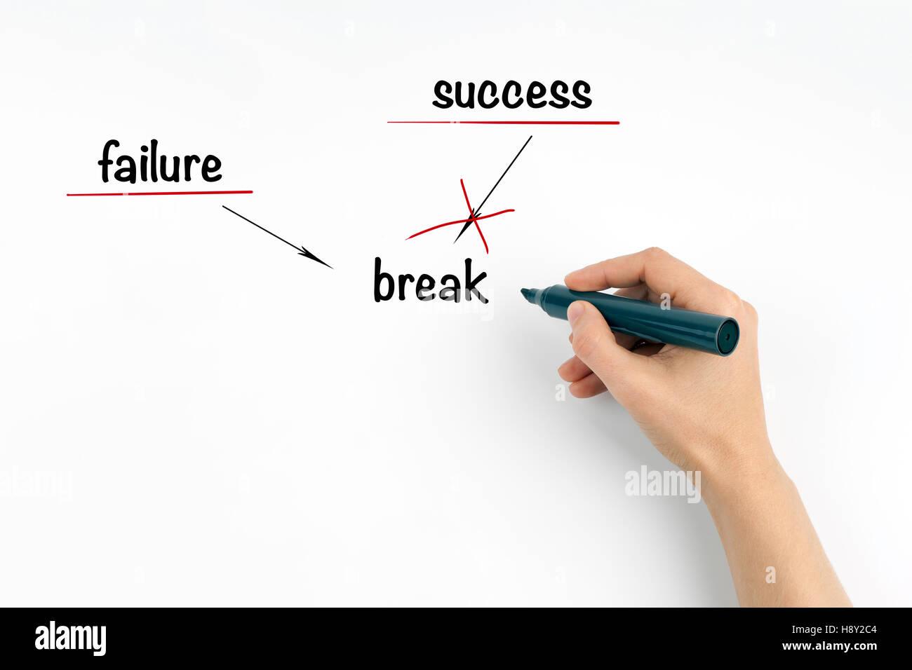 Erfolg, Misserfolg, brechen auf weißem Hintergrund Stockbild