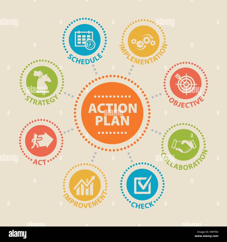 Action Plan | Action Plan Vector Vectors Stockfotos Action Plan Vector Vectors