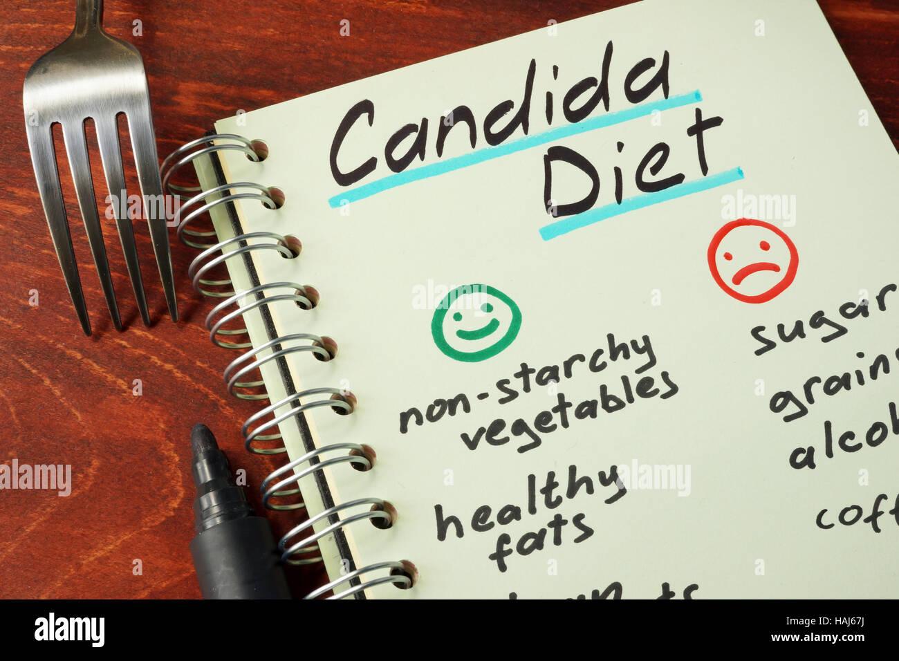 Candida Diat Mit Liste Der Lebensmittel Die Auf Eine Notiz