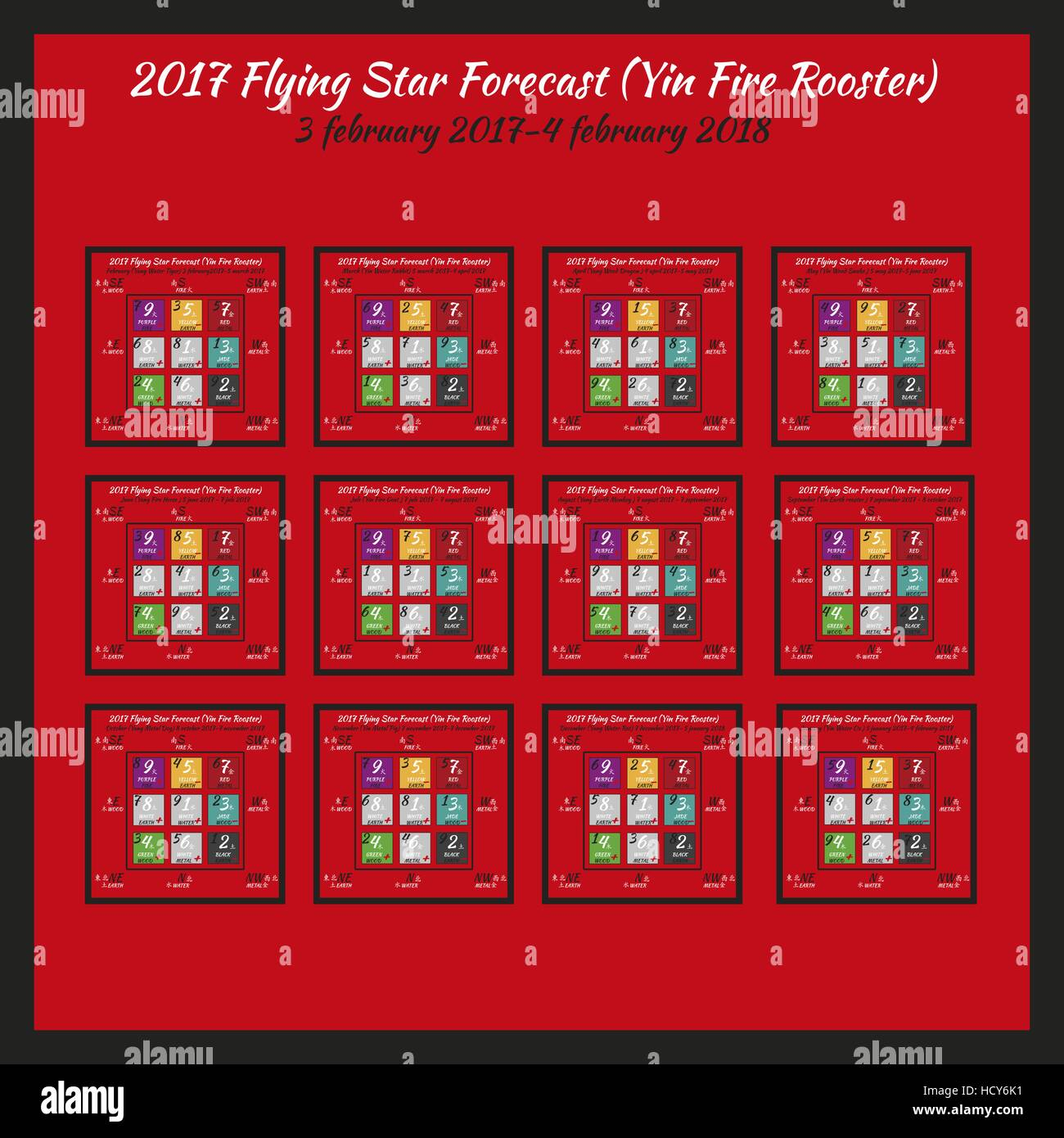 Feng Shui Zahlen fliegende sterne prognose 2017 chinesischen hieroglyphen zahlen