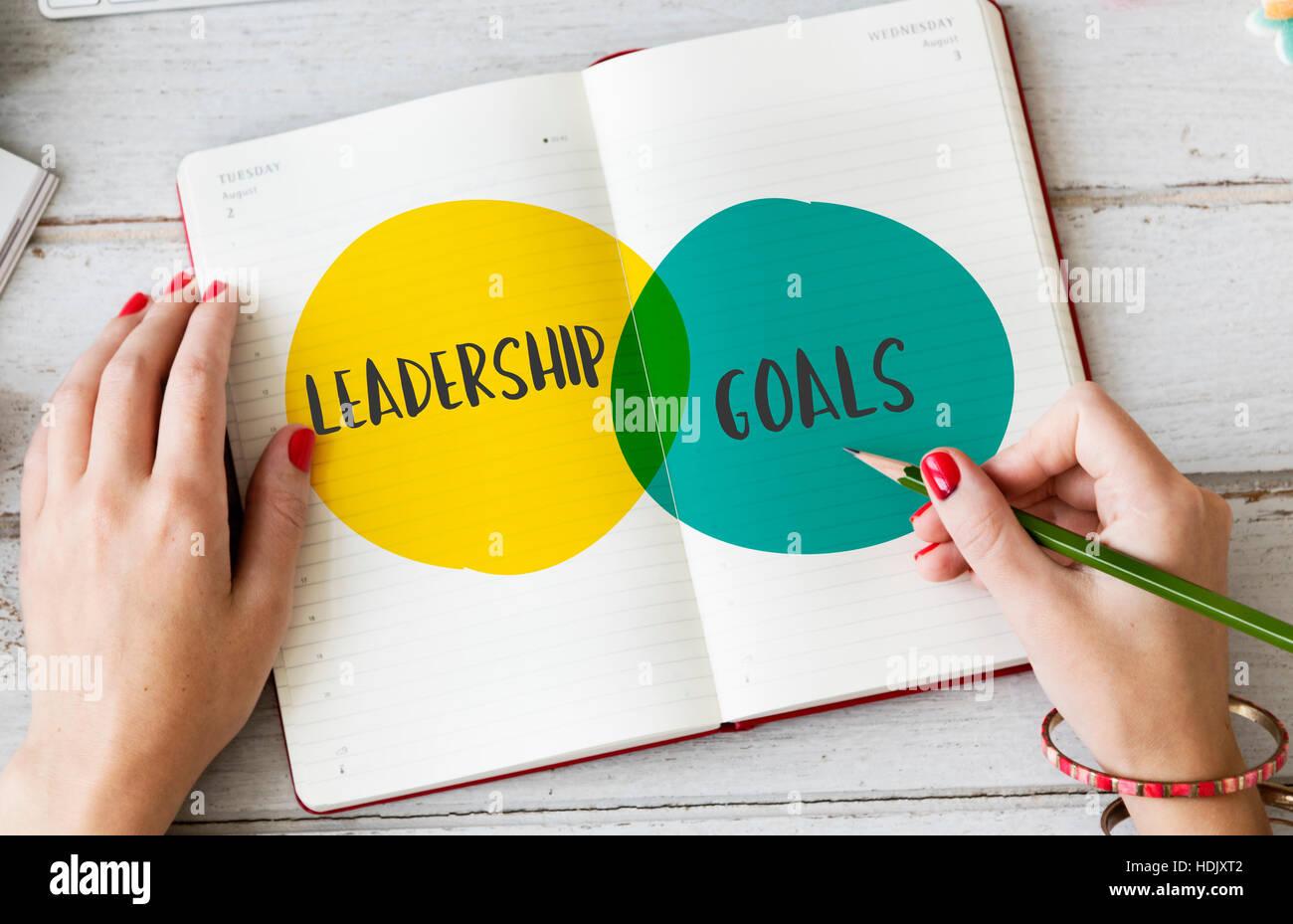 Führung Ziele Ideen Motivation Kreise Konzept Stockfoto