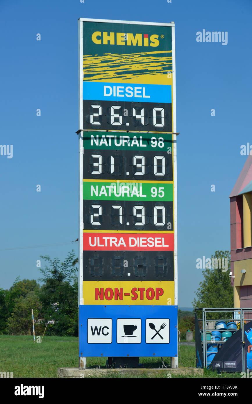 Benzinqualität tschechien
