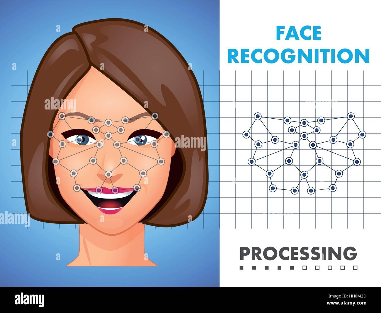 Gesichtserkennung Englisch