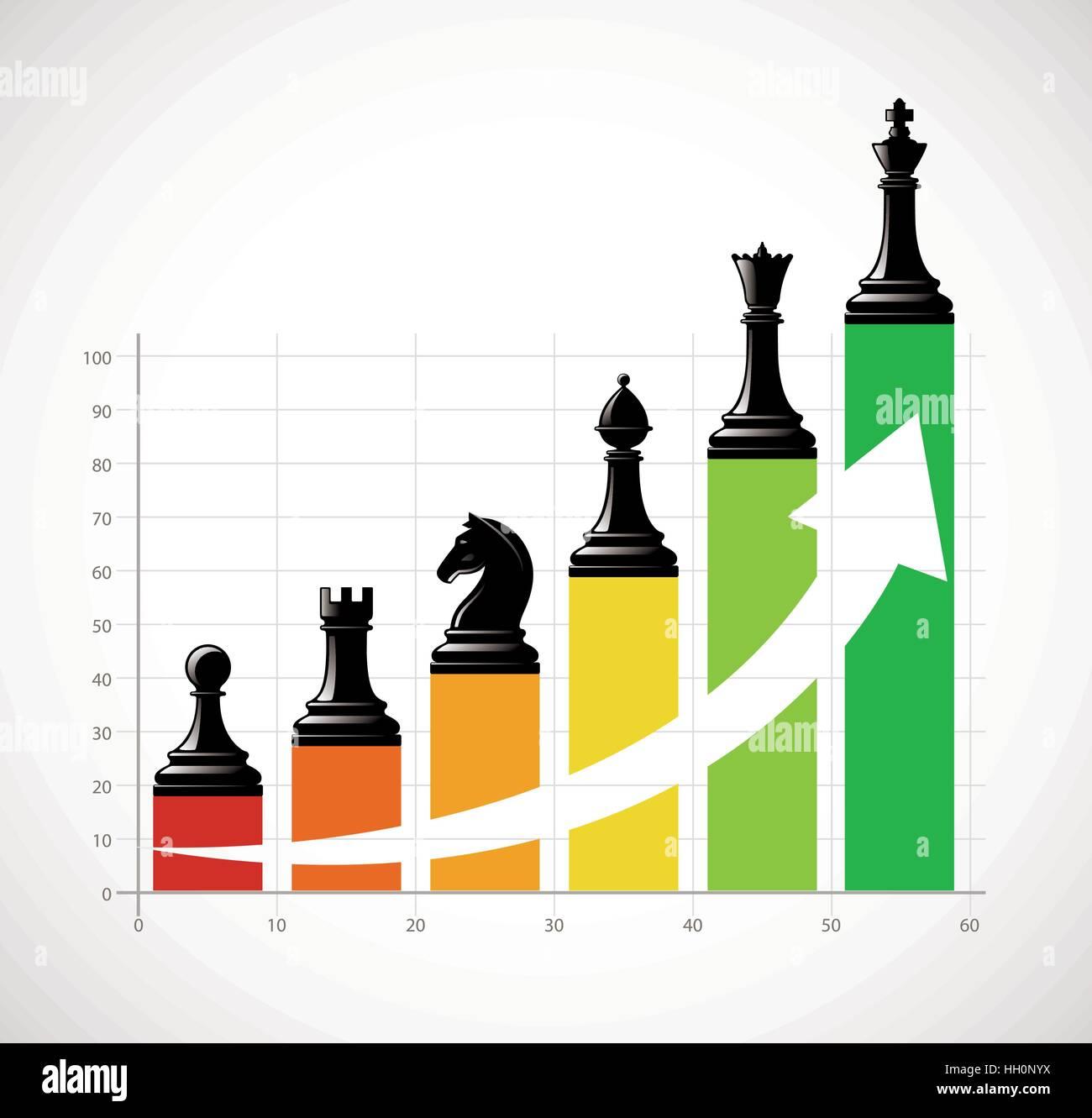Schach - Wachstum-Strategie Geschäftskonzept Stockbild