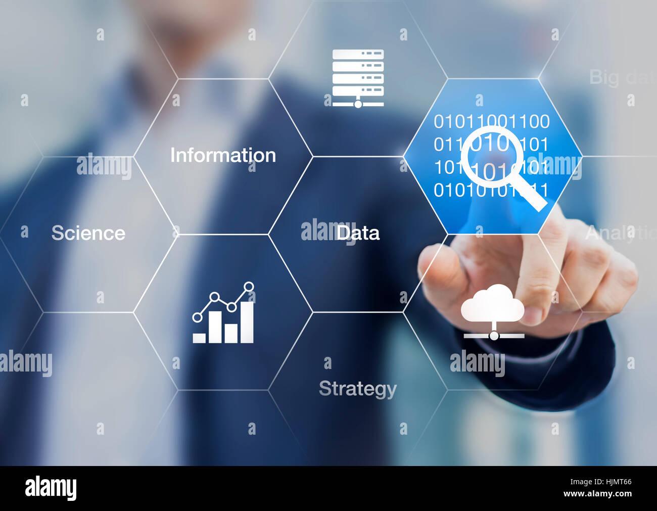 Daten-Technologie-Konzept mit Wörtern und Symbolen über Wissenschaft, Informationen, Analysen, Strategie Stockbild