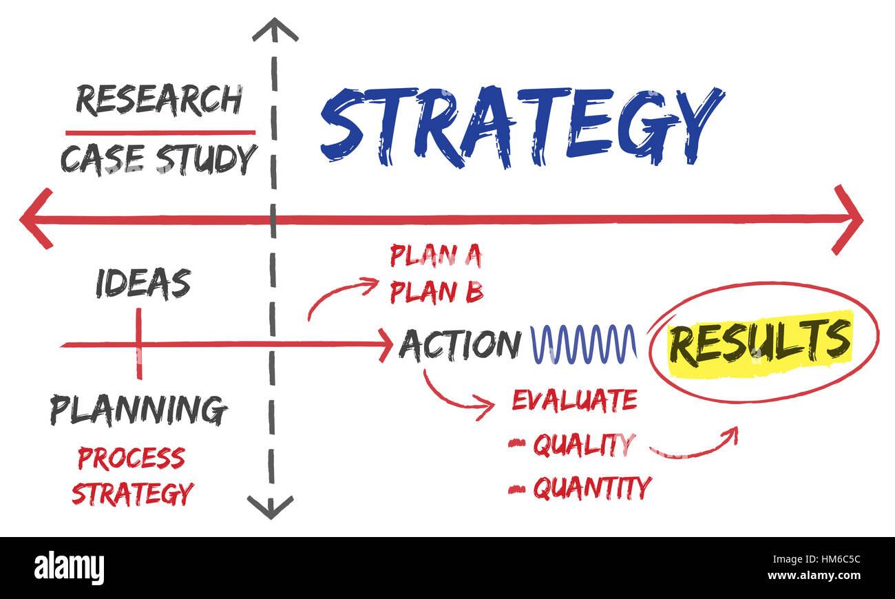 Ziel erreichen Ziele Strategiekonzept Stockbild
