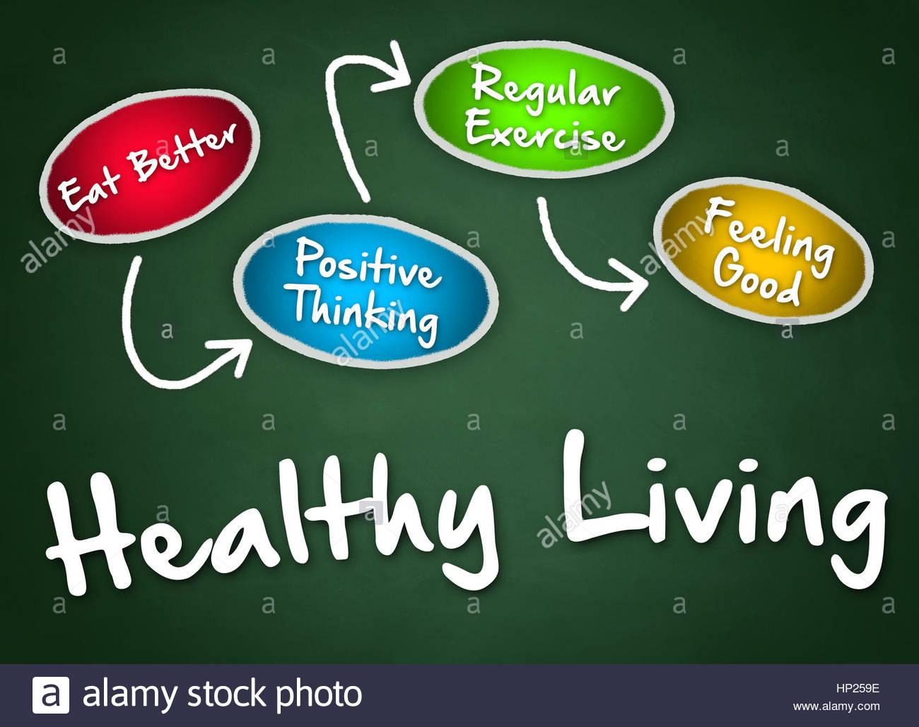 Gesundes Wohnen - Strategie Stockbild